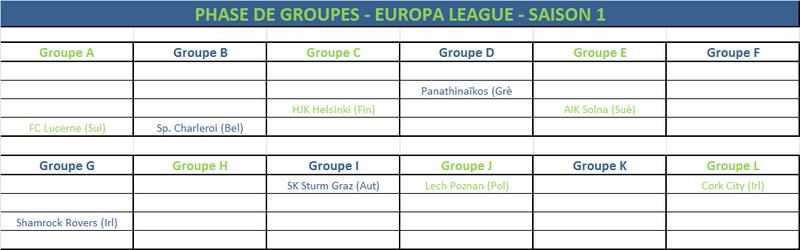 ●LIVE● Tirage au sort Phase de Groupes LDC & EL 910