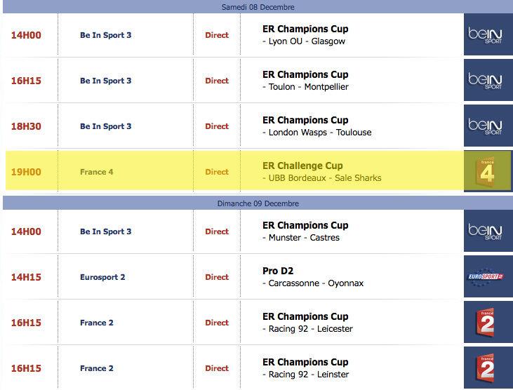 ERCC - 3ème journée : UBB / Sale 112