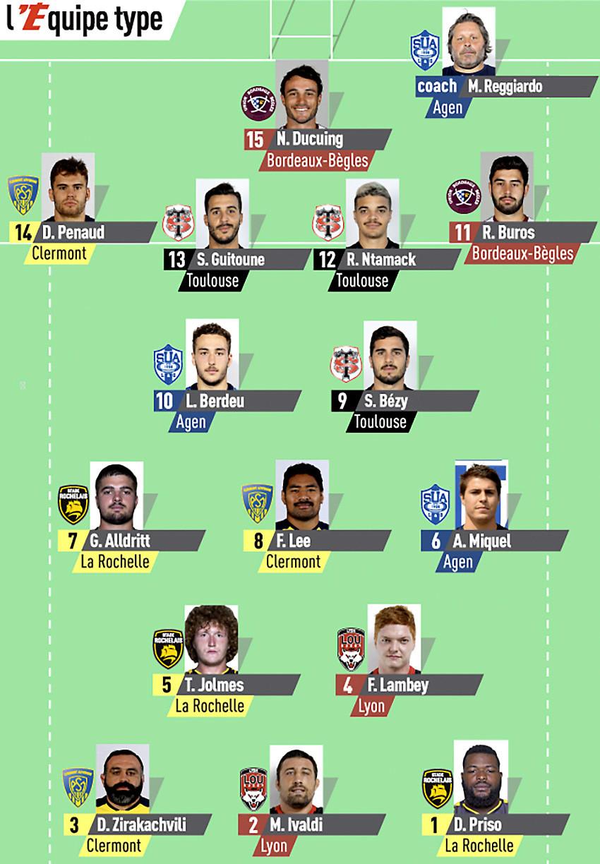 Top14 - 11ème journée : USAP / UBB - Page 6 Equipe10