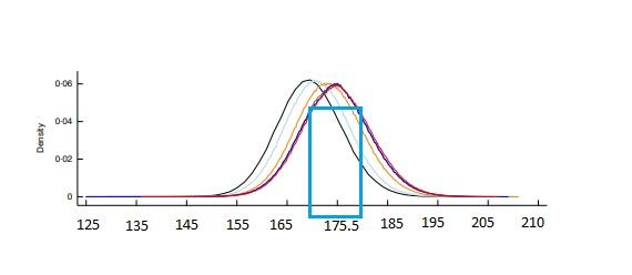 Opinión sobre qué estatura consideramos media, alta o baja. - Página 14 Ayos12