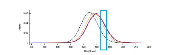 Opinión sobre qué estatura consideramos media, alta o baja. - Página 14 Estatu10