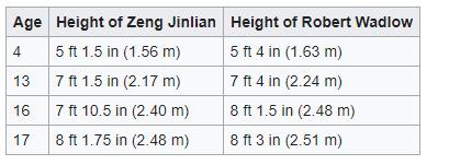 Los hombres y mujeres más altos de España - Página 2 Untitl10