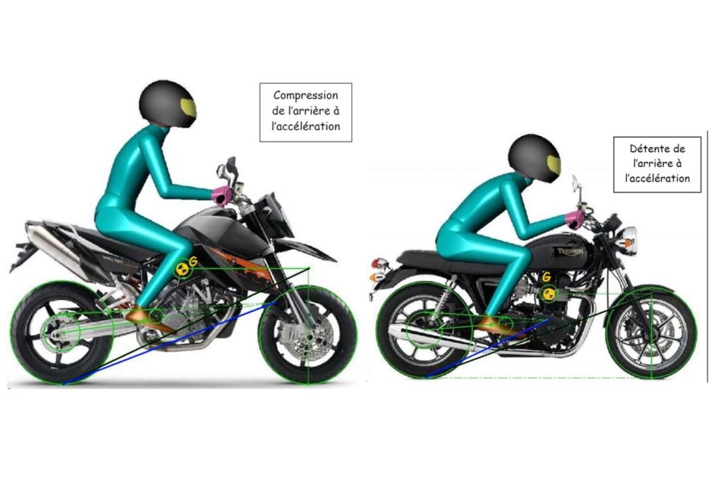 Montage de deux 500 CB pour la Vitesse en Moto Ancienne - Page 3 Effet_10