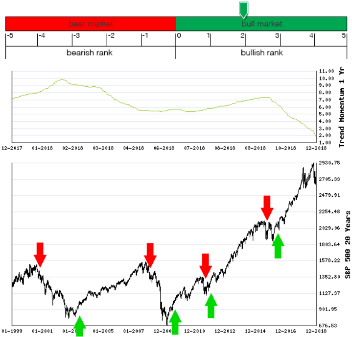 Stocks Trade Signals - Page 13 Screen15