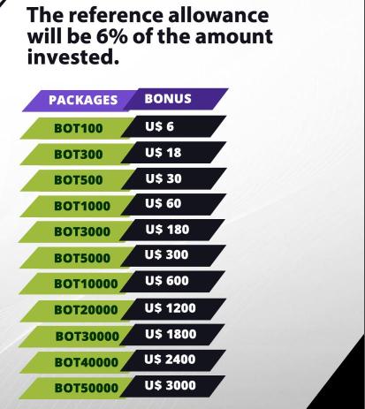 Fxtrading Corporation - Platforma Tradingowa (1% - 2,5% Dziennie) Bonus_12