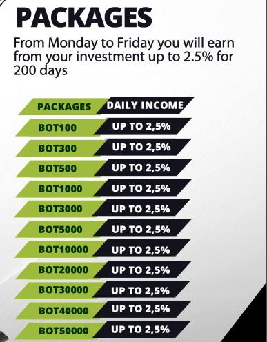 Fxtrading Corporation - Platforma Tradingowa (1% - 2,5% Dziennie) Pakiet11