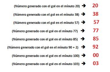 CRITERIO GENERADOR DE RESULTADOS - FUTBOL Cgr_fu12