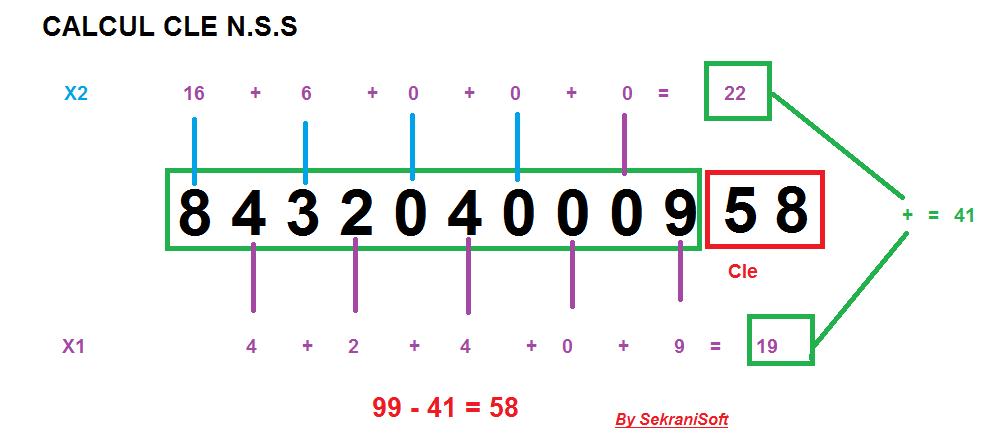كيفية حساب مفتاح رقم الضمان الاجتماعي (CLE ) Calucc10