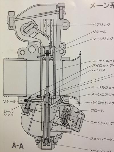 Conseguir guías de cortina Mikuni BST33SS - Página 5 Fc2blo10