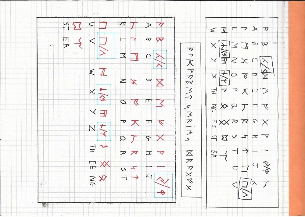 Déchiffrage et traduction des textes dans la série Dragons - Page 3 2019-011