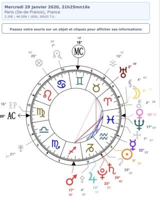 jupiter - Pluton saturne jupiter mars sur MC etc 110