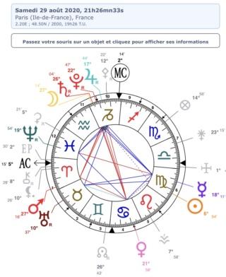jupiter - Pluton saturne jupiter mars sur MC etc 310