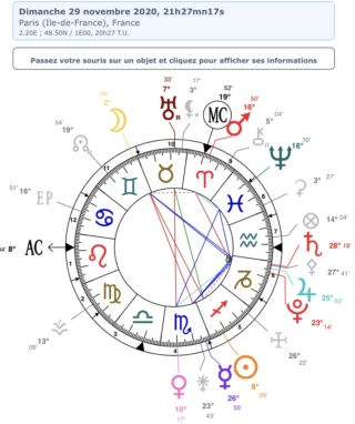 jupiter - Pluton saturne jupiter mars sur MC etc 410