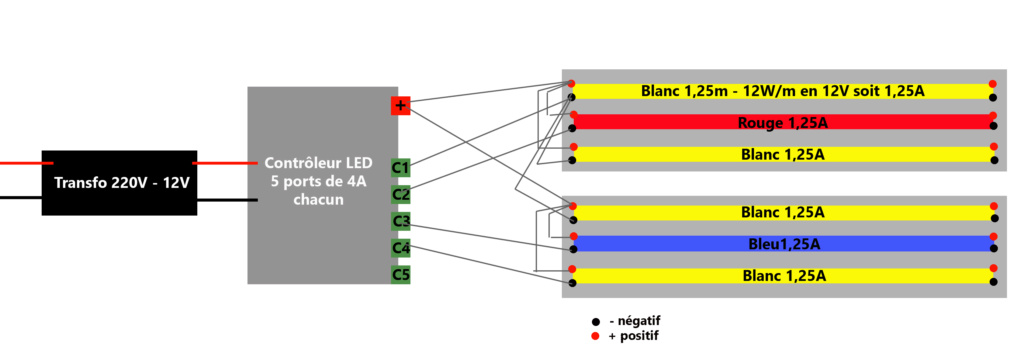 Remplacer T5 par des leds - Mes essais - Page 2 Leds-f10