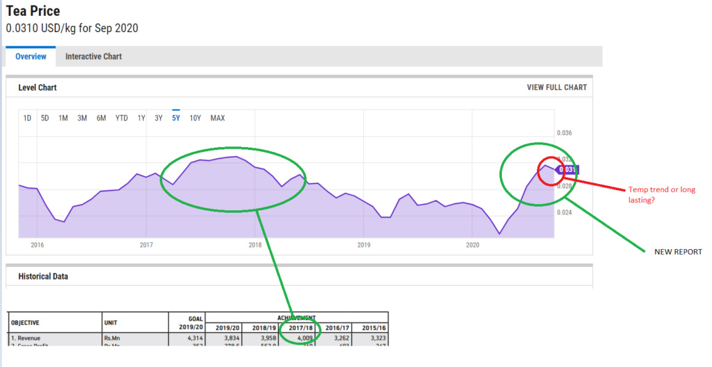 TPL profit up than 1000% - Page 2 Tpl-110