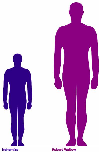 ¿Cuánto mide Robert Wadlow? - Altura - Real height - Página 4 Captur10