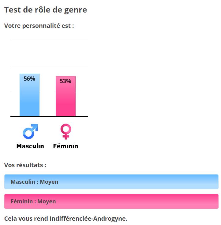 Quel est votre degré de masculinité et de féminité ? Captur10