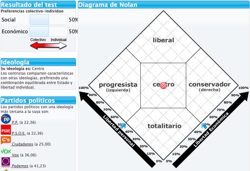 HILO DE POLITICA - Diagrama de Nolan (Test político) - Página 16 Captur11