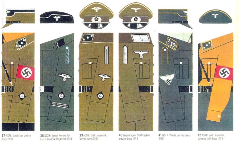 identification uniforme . . . besoin de passionés . . . Nskk1910