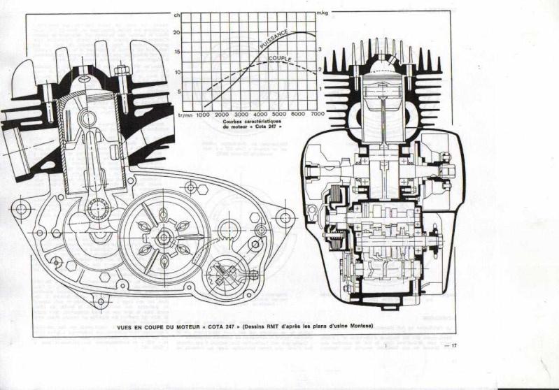 Restauration Montesa 247 MK3 by Goudo! Cotare10