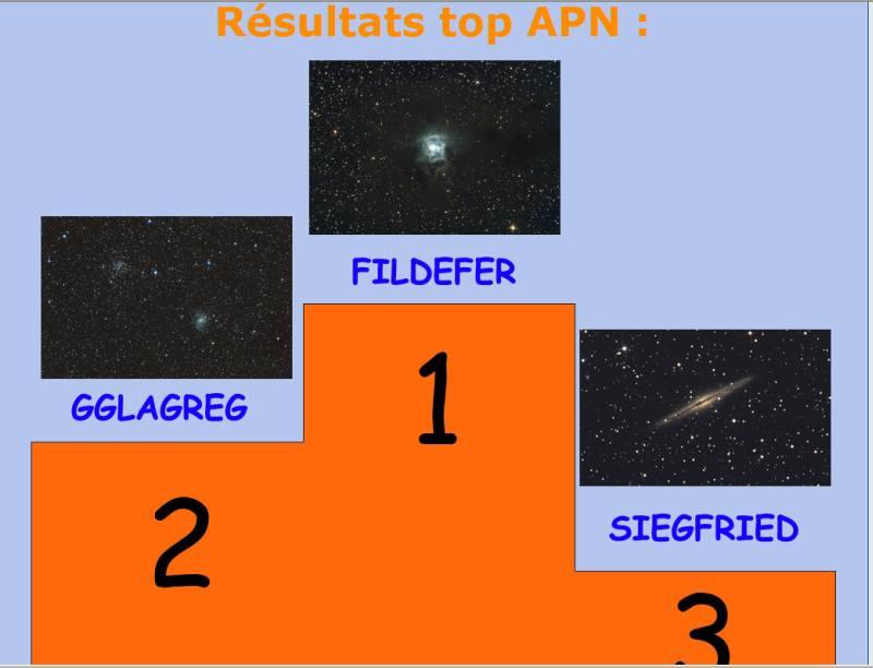 La nouvelle sélection Top APN sur WEBASTRO est en route Classe10