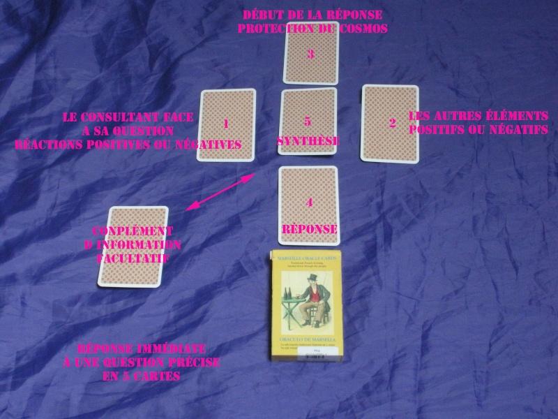 Tirage en CROIX - Immédiat en 5 cartes Tirage14
