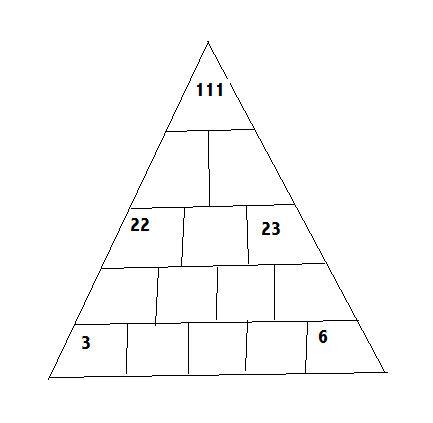 Challenge 67 : Triangle à trous Challe10