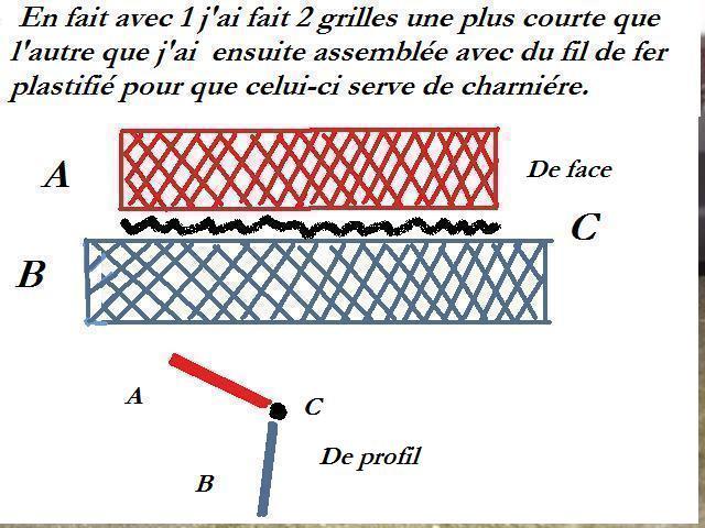 realisation grille de protection pour radiateur Dsc03720