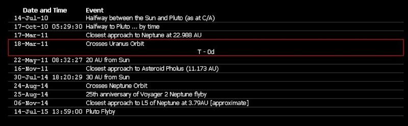 New Horizons : survol de Pluton (1/2) - Page 5 Image137