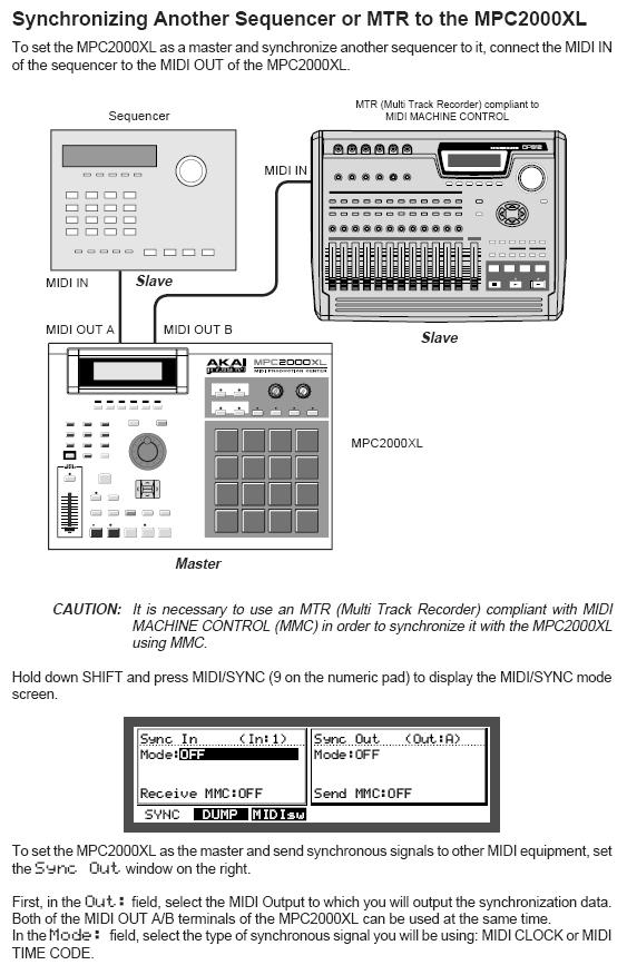 Cablage MPC Mpc20011