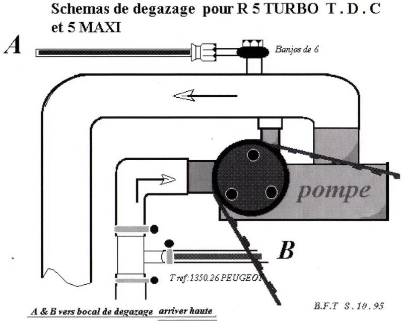 T° d'eau - Page 3 Doc_5033