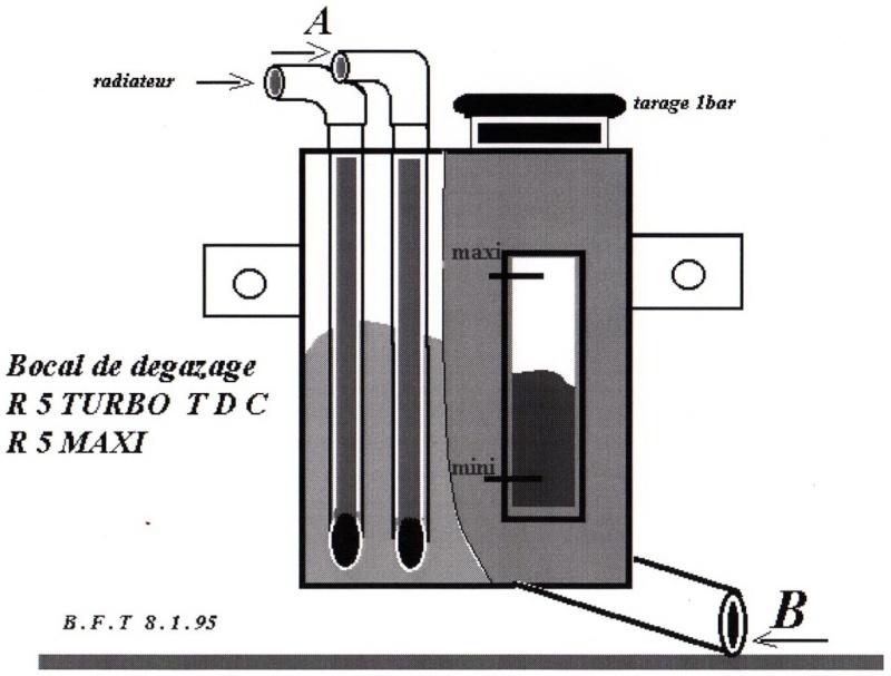 T° d'eau - Page 3 Doc_5034