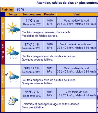 Meteo du jour => Samedi 16 Mai Temps10