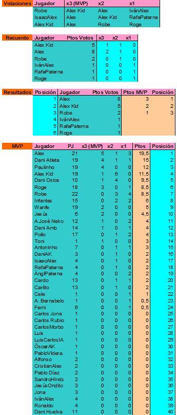 Jornada 22 <(|)> T09-1048