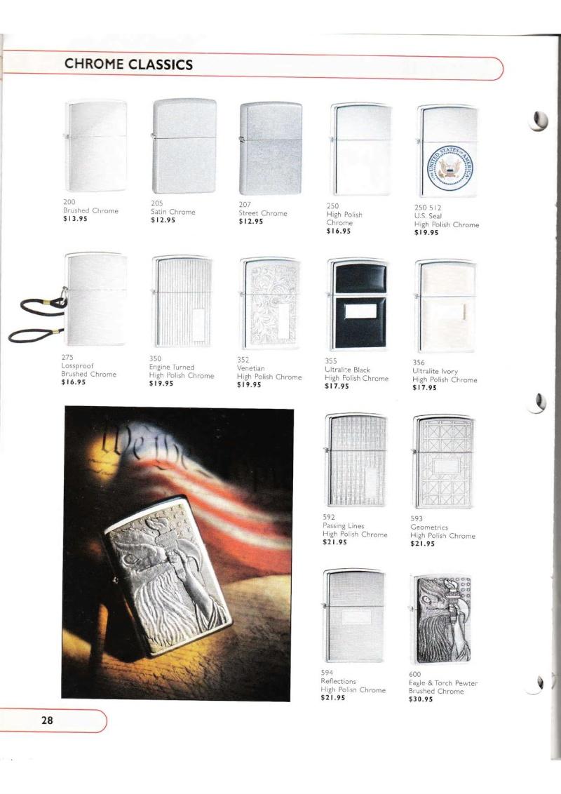 Catalogue ZIPPO Collection 2002 (version américaine) 2815