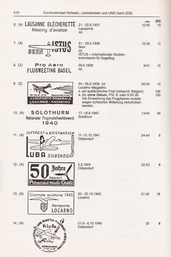 Luftposthandbuch Deutschland B_210