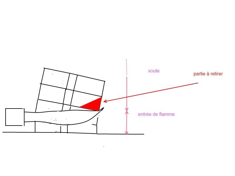 Pas à pas four HT° - Page 3 Modif112