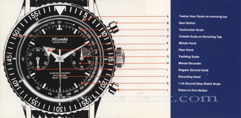 [REVUE] Sublime NIVADA Chronomaster Nivada10