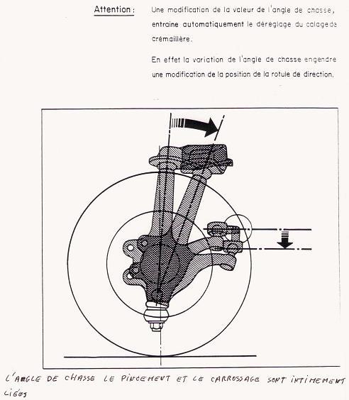 [ BMW E46 330CD an 2003 ] problème de tenue de route Numari15