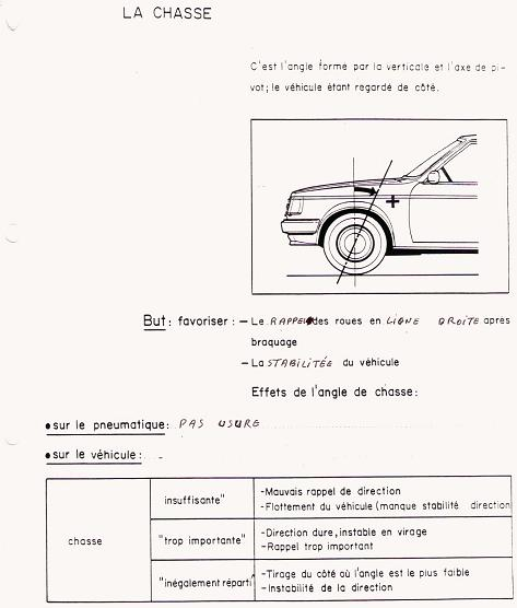 [ BMW E46 330CD an 2003 ] problème de tenue de route Numari16