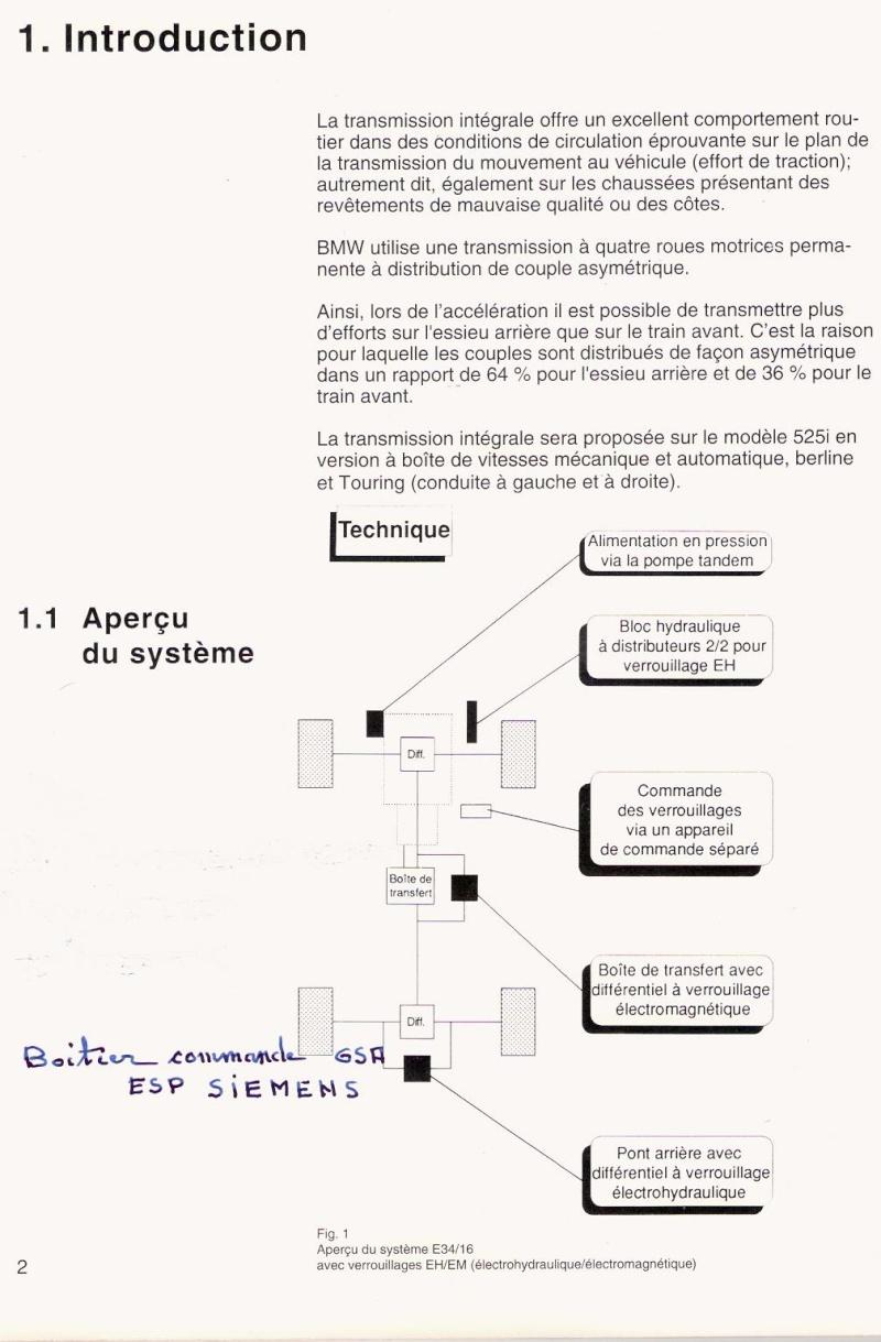 [ e46 330 xd an 2003 ] symtomes bizare transmission intégrale Numari17