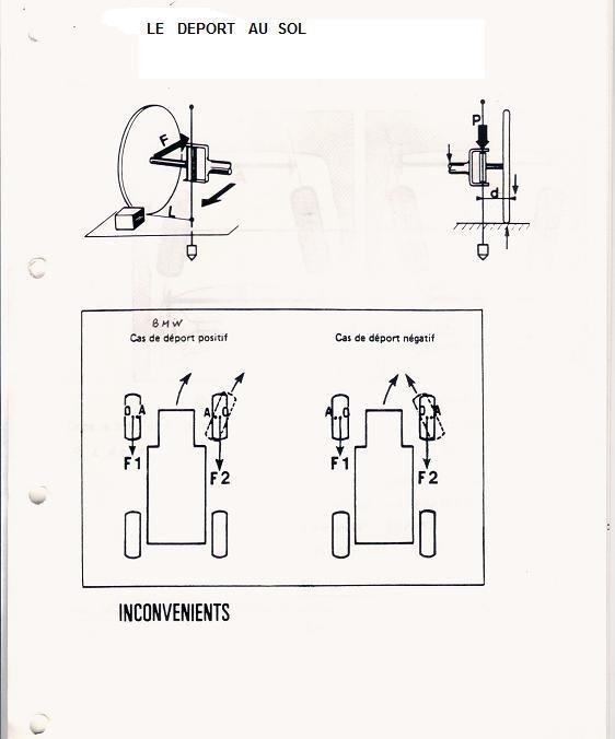 [fiche technique BMW] Cinématique des Trains avant et arrière Numari22