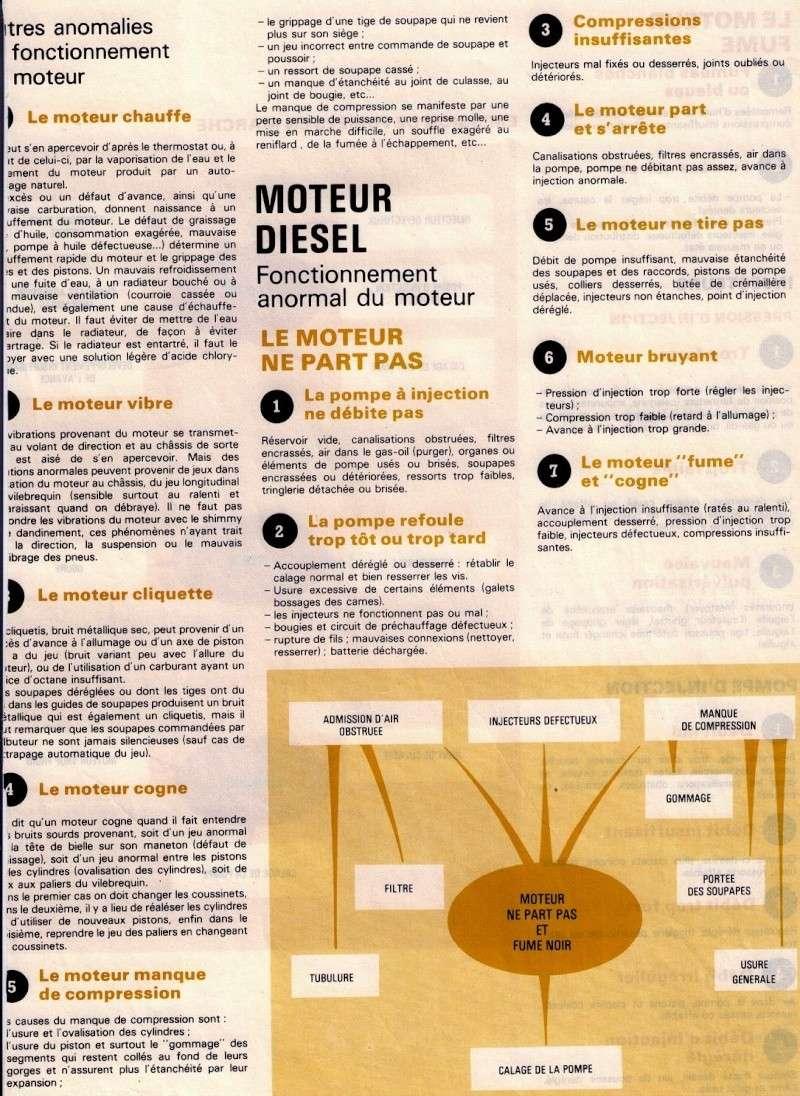 [ BMW E34 524 td an 1989 ] Claquement en deceleration (résolu) - Page 4 Numari36