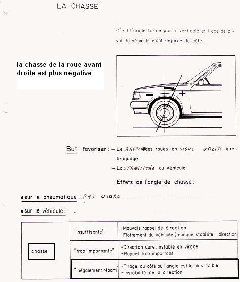 [ BMW E46 330CD an 2003 ] problème de tenue de route - Page 3 Numari38