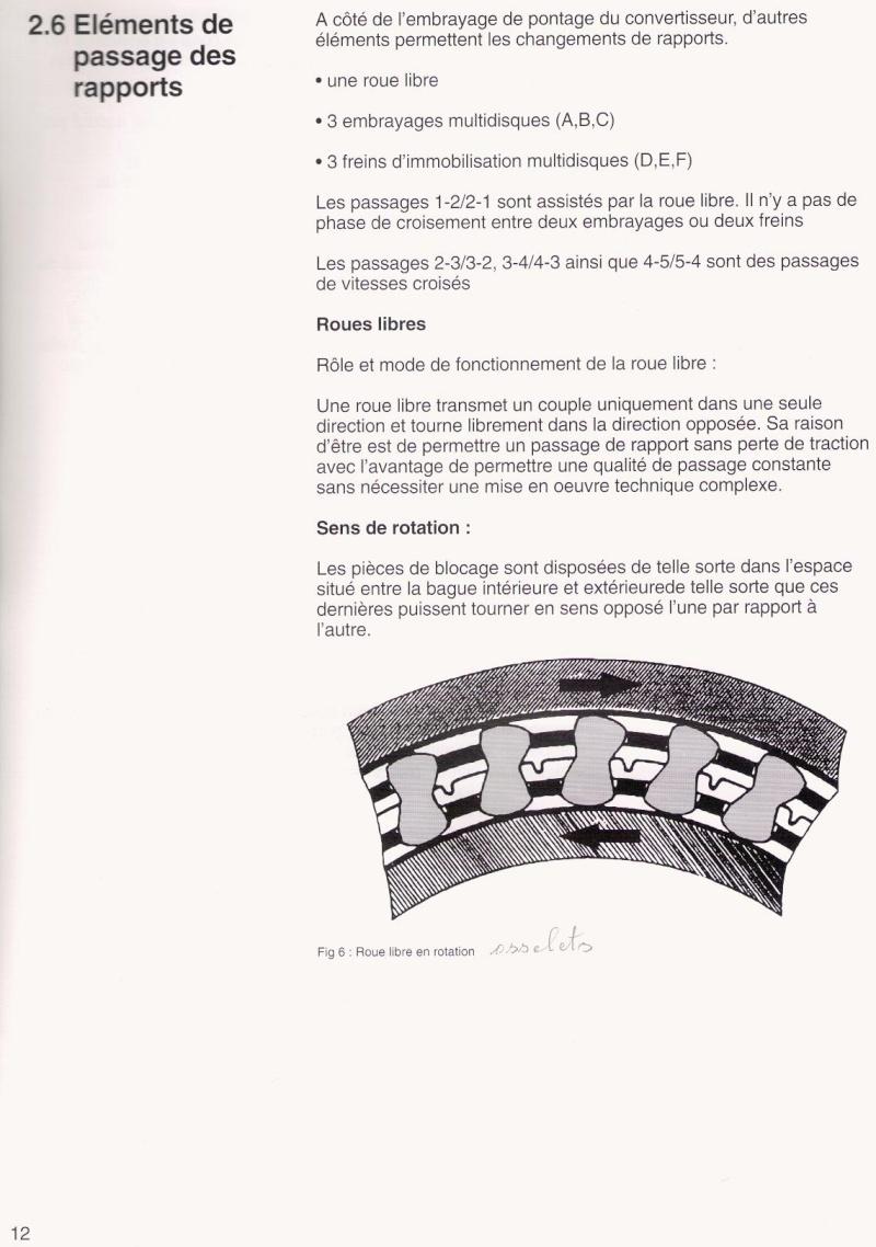 [ fiche technique BMW ] Boite de vitesses automatique 5 rapports A5S 440Z Numari61