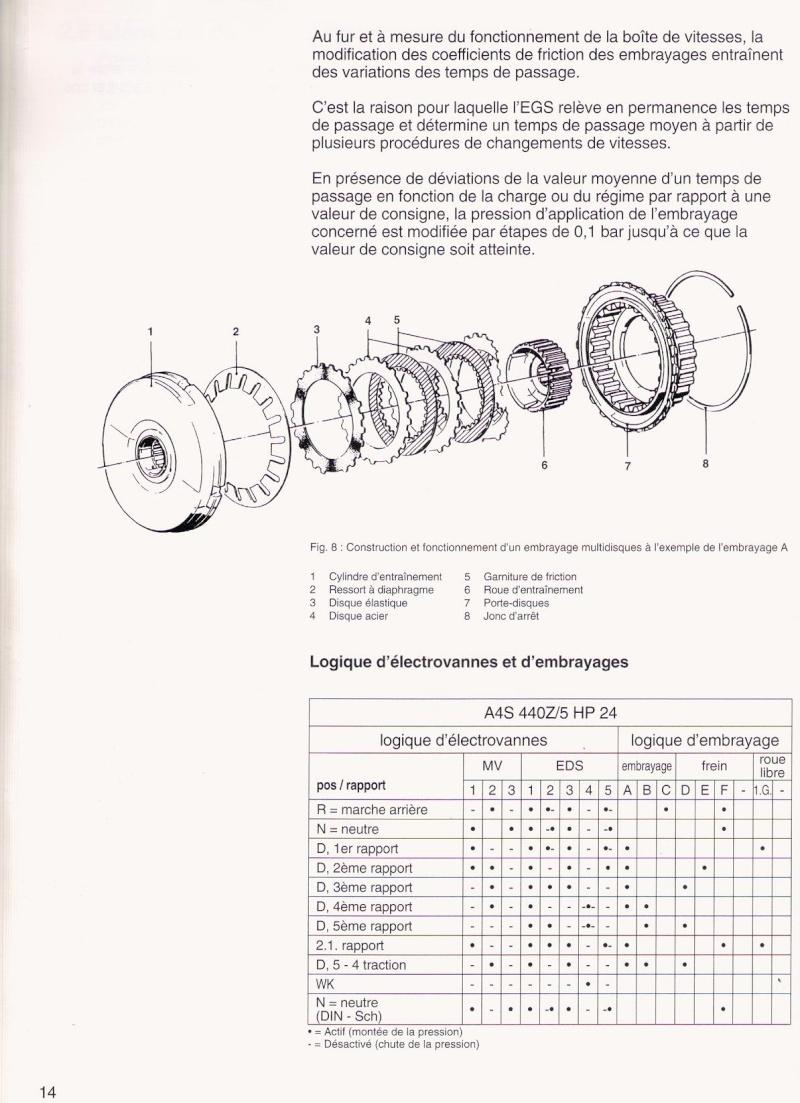 [ fiche technique BMW ] Boite de vitesses automatique 5 rapports A5S 440Z Numari64