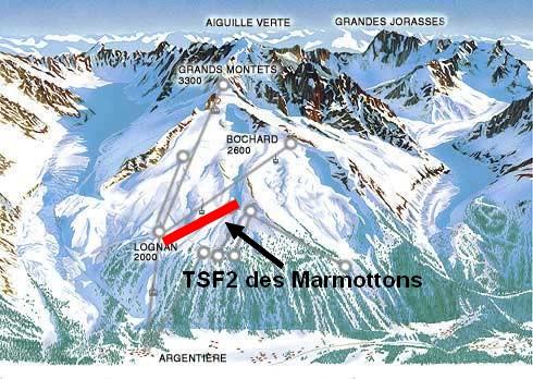 TSF2 des Marmottons Gmplan10