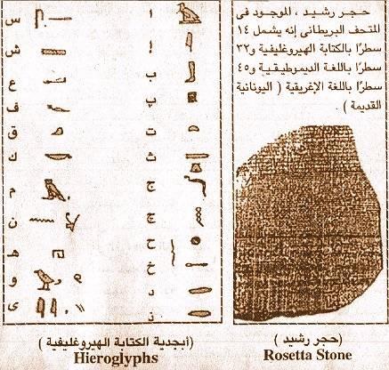 تاريخ مصر القديمة من عصر بداية الاسرات الي الدولة الحديثة واشهر ملوكها  08910