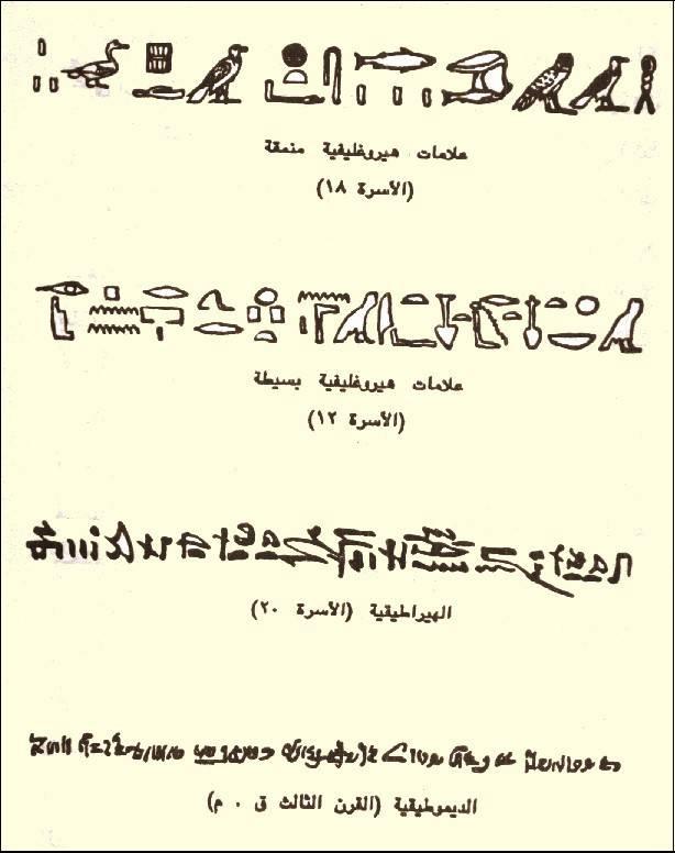 تاريخ مصر القديمة من عصر بداية الاسرات الي الدولة الحديثة واشهر ملوكها  43010
