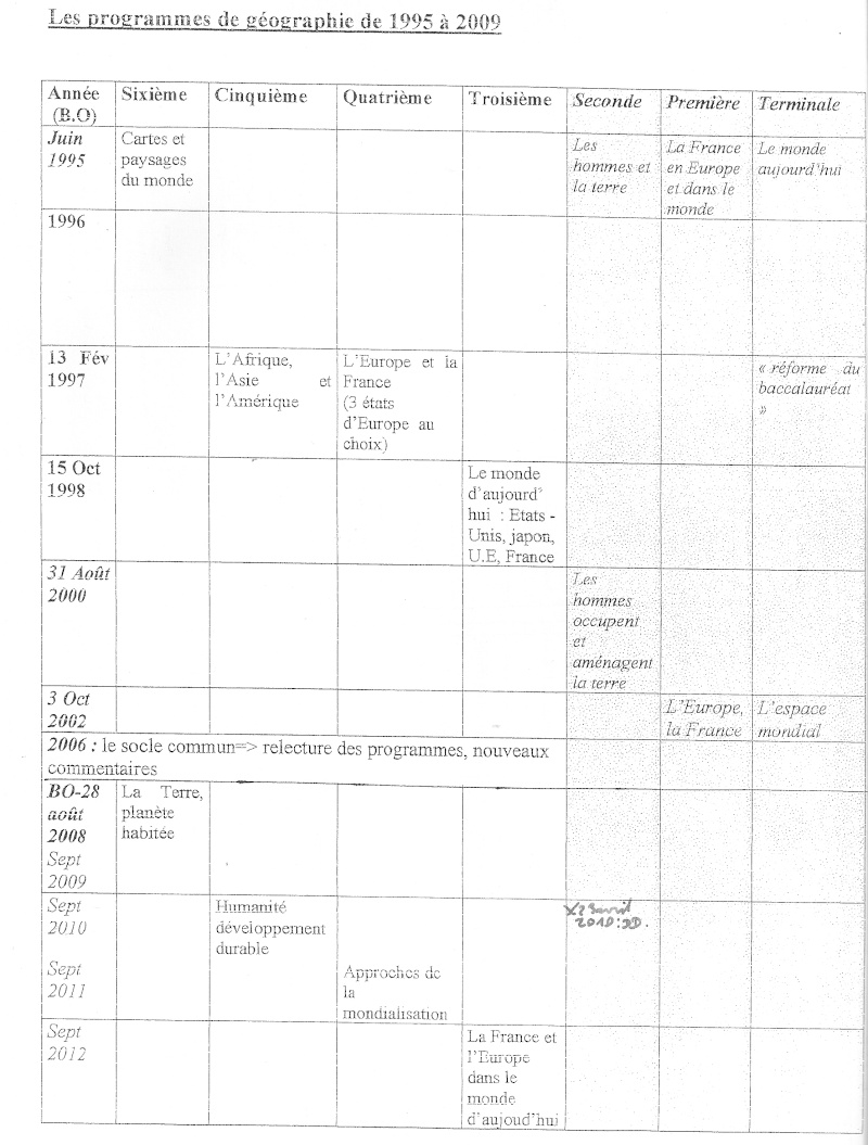 Débat du mois de mai 2010 : La géographie scolaire, simplification de la géographie universitaire ? Prog211